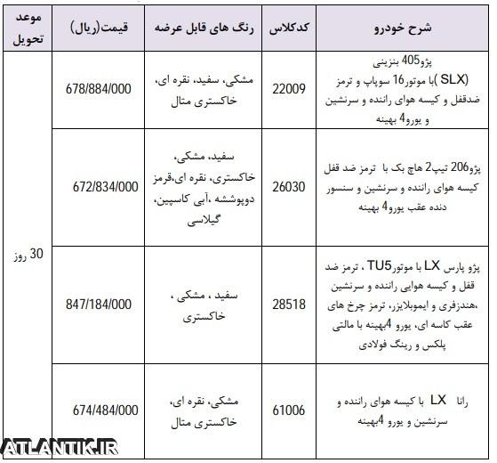 شرایط فروش ایران خودرو 11 خرداد 98
