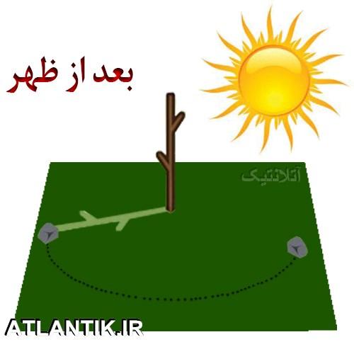 آموزش جهت یابی به کمک آفتاب و سایه چوب، سایت آموزشی آتلانتیک، ATLANTIK
