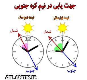 آموزش جهت یابی با کمک ساعت و خورشید، سایت آموزشی آتلانتیک
