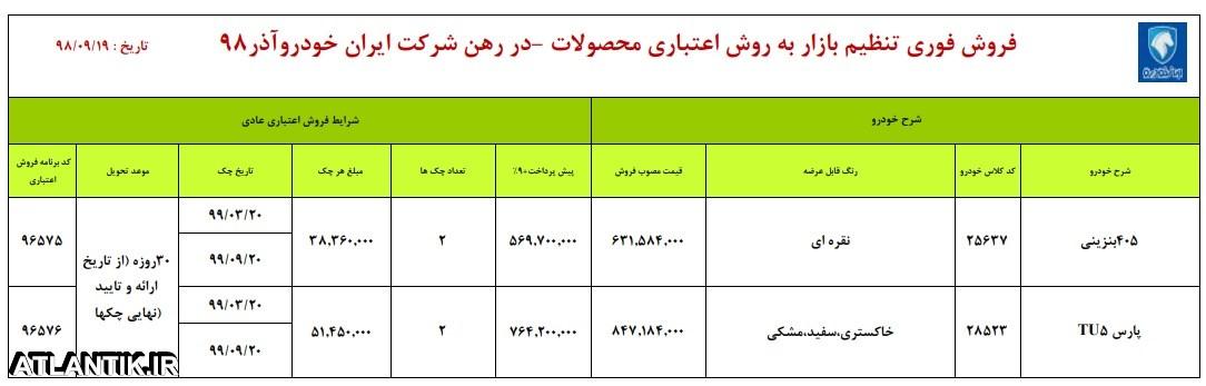 فروش فوري تنظيم بازار شرکت ايران خودرو - 19 آذر 98