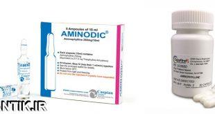 داروشناسي آتلانتيک - معرفي داروي ضد آسم و تنگی نفس آمینوفیلین – Aminophylline