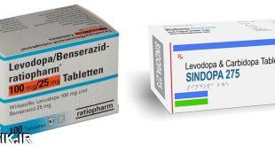 داروشناسي آتلانتيک - معرفي داروي ضد پارکینسون لوودوپا – Levodopa